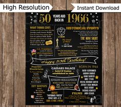 50th Birthday Gift 1966 Chalkboard Poster by TheBeautyWorkshop
