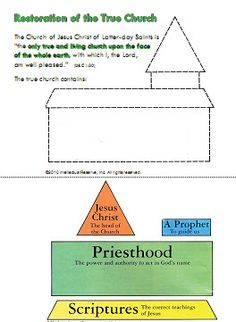 CTR Primary Lesson Restoration of the true church Fhe Lessons, Primary Lessons, Object Lessons, Lds Sunday School, Primary Talks, Home Teaching, Young Women Lessons, Church Activities, Lds Church