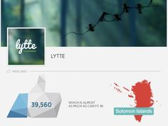 Lytte FB Page Analytics