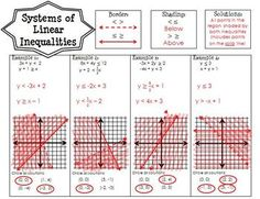 systems of linear inequalities guided notes. Black Bedroom Furniture Sets. Home Design Ideas