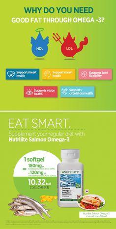 Nutrilite, Eat Smart, Good Fats, Wealth, Diet, Banting, Diets, Per Diem, Food
