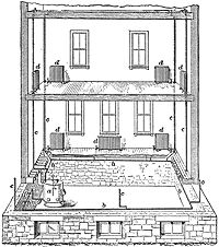 Finally a comprehensive explanation of Radiator vents and how to regulate and maintain them! Old House Journal Online Steam Radiators, House Journal, Steam Boiler, Steam Generator, Random House, House Built, Home Repair, One Bedroom, Recovery