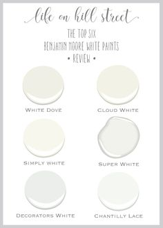 A Breakdown of the 6 Most Popular Benjamin Moore White Paints - Life on Hill St . - A Breakdown of the 6 Most Popular Benjamin Moore White Paints – Life on Hill St … - Blanc Benjamin Moore, Benjamin Moore Super White, Benjamin Moore Paint, Cloud Cover Benjamin Moore, White Dove Benjamin Moore Walls, Gray Walls, Benjamin Moore Kitchen, Benjamin Moore Exterior, Off White Walls