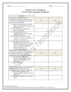 Common Core Checklists (Language, Listening, & Speaking) 6-12 from Ms Jocelyn Speech on TeachersNotebook.com -  (25 pages)  - Common Core Checklists for Language, Listening, & Speaking is a great tool for identifying speech and language abilities by grade level and aligning IEP goals. A great tool for screening and RTI purposes.