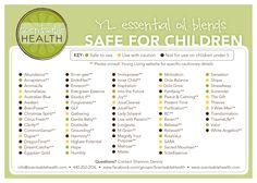 Kid Essential Oils & Uses Quick Card for Young Living Essential Oils!