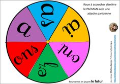 Conjugaison | Le BLOG de Monsieur Mathieu French Education, Cycle 2, Worksheets, Chart, France, Learning, Words, Blog, French Teacher