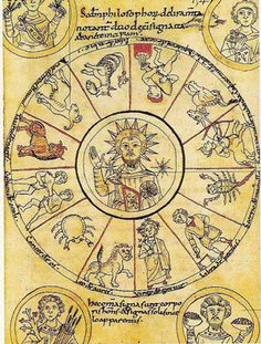 Zodiac Symbols - Meanings, Pictures, Constellations and Astrological Signs, Horoscope and Astrology