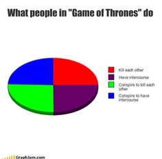 What people in GoT do