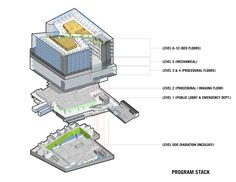 Massachusetts General Hospital by NBBJ in Boston, United States