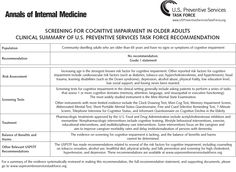 Annals of Internal Medicine | Screening for Cognitive Impairment in Older Adults: U.S. Preventive Services Task Force Recommendation Statement