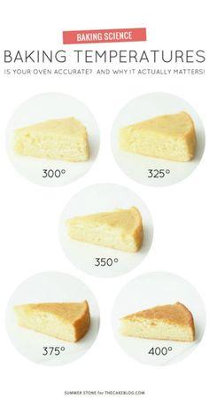 Baking Temps Chart