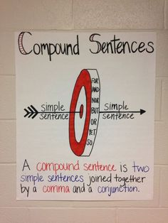 Compound Sentences (