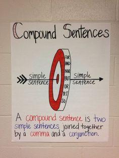 Compound Sentences (