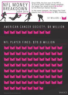 NFL fines DeAngelo Williams for raising breast cancer awareness during breast cancer awareness month