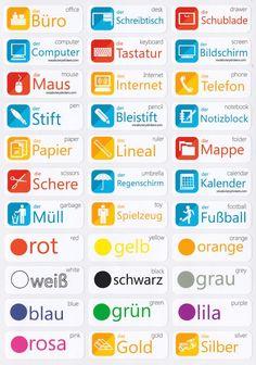 German Vocabulary Memorizing Stickers