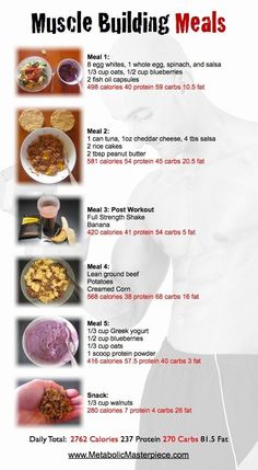 Muscle Building Meal Plan - I think I might try some of these! #bodybuildingnutrition