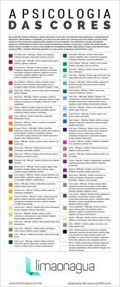 Infográfico - A psicologia das cores, uma poderosa ferramenta para designers…