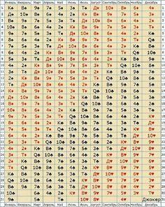 Все в точку…КАРТА РОЖДЕНИЯ — идентичность нашей души в текущей жизни. Карту рождения можно назвать картой солнца, она во многом напоминает нам наш астрологический солнечный (зодиакальный знак). Э