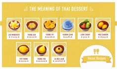 Enjoy Thai dessert !