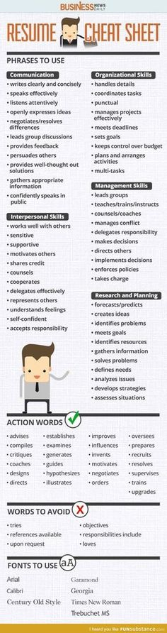 Account executive cover letter entry level Job hunting? Write a - reo specialist sample resume