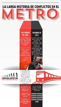 #INFOGRAFÍA El Metro, una historia de conflictos   http://revoluciontrespuntocero.com/el-metro-historial-de-criminalidad-e-indiferencia-infofrafia/
