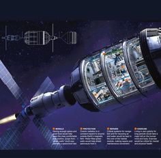 Mars: Inside the High-Risk, High-Stakes Race to the Red Planet Spaceship Art, Spaceship Design, Spaceship Concept, Concept Ships, Mars Planet, Red Planet, Mars Project, Nasa Space Program, Space Pirate