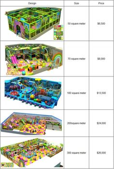 How much does commercial indoor playground equipment prices? commercial indoor playground equipment price<br> Except importing tax, shipping, and installment, the prices of commercial indoor playground equipment takes up about of your total budget. Kids Indoor Playground, Playground Design, Children Playground, Kids Play Places, Indoor Playroom, Kid Playroom, Indoor Play Areas, Commercial Playground Equipment, Kids Cafe