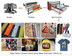 """Why Choose Sublimation from Fei Yue Paper"""