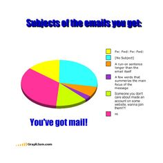- Cheezburger.com graphjam.com graph subjects of the emails you get-... ❤ liked on Polyvore