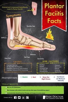 Plantar fasciitis and Achilles tendonitis are chronic pain conditions of the foot. Foot pain can be debilitating, as it hinders your ability to move. Remedies For Plantar Fasciitis, What Is Plantar Fasciitis, Plantar Fasciitis Symptoms, Plantar Fasciitis Treatment, Arthritis, Facitis Plantar, Foot Pain Relief, Massage Benefits, Heel Pain