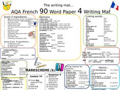Writing Mat designed to assist students in the writing of the 90 words, 16 mark task, in the new AQA GCSE It has lots of useful phrases, verb help, a pupil speak markscheme. Very useful to stick in the front of pupils' books/print out back to back . A Level French, Ap French, Study French, Learn French, French Stuff, French Language Lessons, French Language Learning, French Lessons, French Revision