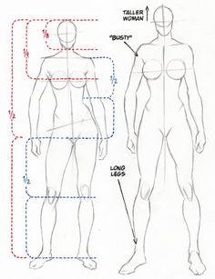 AnatoRef   Female Anatomy Reference Top Row Row 2: Drawing...