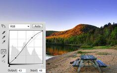Landscape Photography- Basic Editing