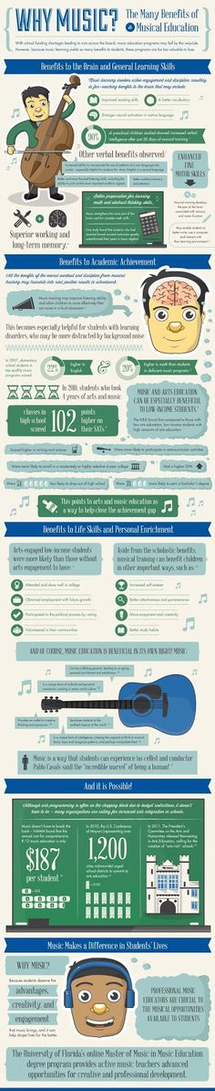benefits essay writing