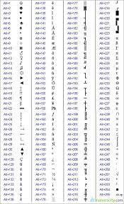 Image Result For Keyboard Symbols Names Pinterest And
