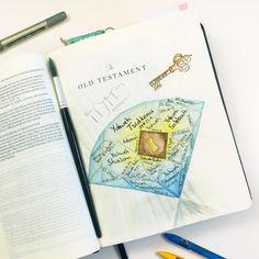 Bible Study Journal, Art Journaling, Old And New Testament, Names Of God, Walk By Faith, Bible Art, Bulletin Board, Good Books, Jr