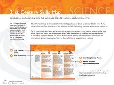 ACTFL St Century Skills Map Proficiency IPAs Pinterest - P21 world languages skills map