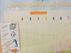 Tabellone segna-punti per Campo Estivo