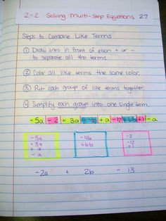 Pages for interactive notebook...Algebra Topics
