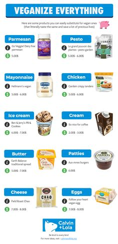 Veganize Everything with all these amazing options :) #vegan #veganfood #food #healthy #veganzing