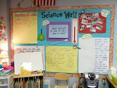 science wall