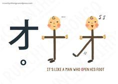 japanese-katakana-O