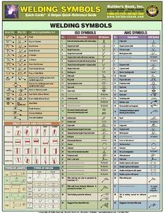 Welding Symbols Quick Cards: Builder's Book Inc . Mig Welding, Welding Tips, Welding Table, Metal Welding, Welding Art, Welding Helmet, Metal Projects, Welding Projects, Welding Classes