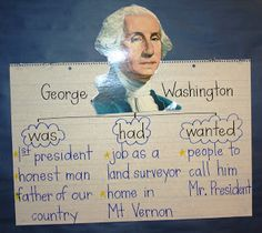 This blog has lots of great ideas to celebrate President's Day, including books and art activities. I especially like this type of chart!