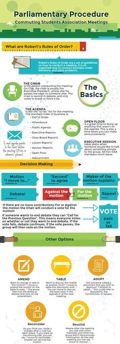Robert's Rules of Order Parliamentary Procedures modified for CSA #infographic