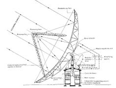 19 best motorcycle wiring diagrams images on pinterest motorcycle Electrical Wire Diagram On a 1978 XS750 resultado de imagen para antenna sci fi