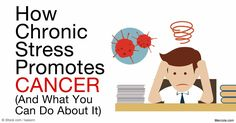 Psychological stress causes inflammation, which is a hallmark of most diseases, from obesity and diabetes to heart disease and cancer. http://articles.mercola.com/sites/articles/archive/2016/03/24/chronic-stress-cancer.aspx