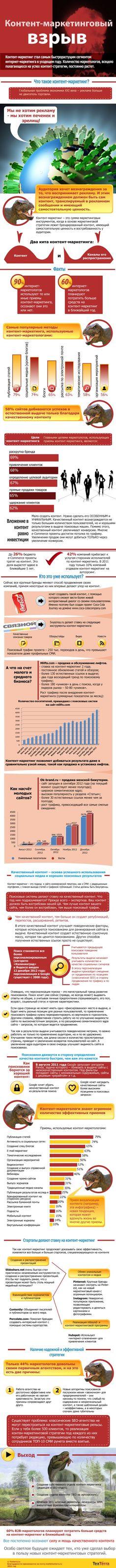 Контент-маркетинговый взрыв #Инфографика #Contentmarketing explosion #Infographics