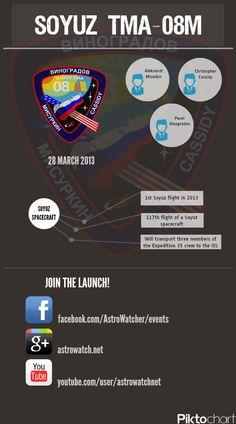 Soyuz TMA-08M launch - 28 March 2013