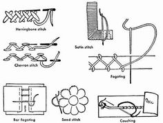 Home sewing projects - fancy, decorative and embroidery stitches: Herringbone, Satin, Chevron, Fagoting, Bar fagoting, Seed stitch and Couching.